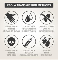 Set icons Ebola virus Ways of transmission vector
