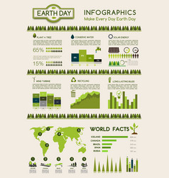 Earth day infographic with world ecology facts vector