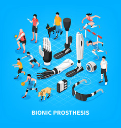 Bionic prothesis isometric composition vector