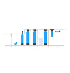 flat style scheme of water supply vector image