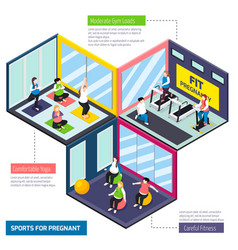 sports for pregnant isometric vector image
