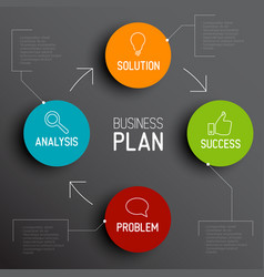 Good business plan diagram vector