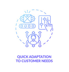 Quick adaptation to customer needs concept icon vector