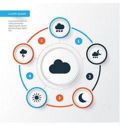 meteorology icons set collection of lightning vector image