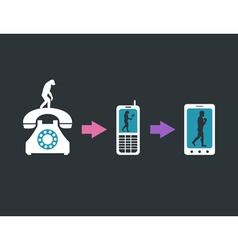 Communication evolution vector