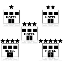 Hotel ratings vector