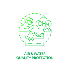 Air and water quality protection concept icon vector