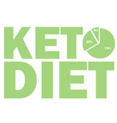 ketogenic diet macros diagram low carbs high vector image