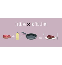 Steak Cooking instruction meat in a frying pan vector image vector image