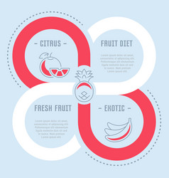 Website banner and landing page fruit diet vector