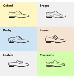 Flat man shoes icons set vector