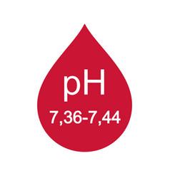 Red human blood drop symbol vector