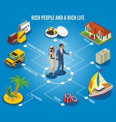 Rich people isometric flowchart vector