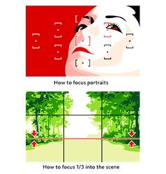 Camera focusing vector image