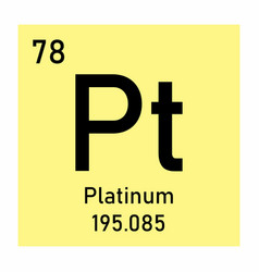 Platinum chemical symbol vector
