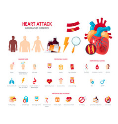 Heart attack concept in flat style vector