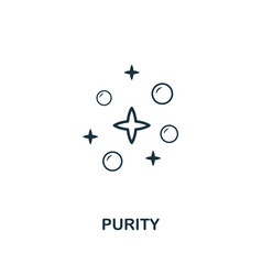 Purity icon premium style design from hygiene vector