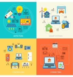 Smart home flat set vector image