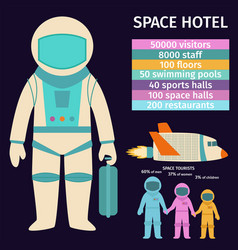 Space tourism infographic galaxy atmosphere system vector