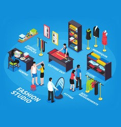 fashion studio isometric infographics vector image