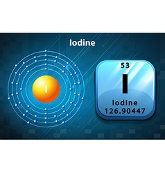 Symbol and electron diagram for Iodine vector image