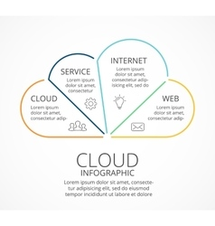 Cloud services infographic linear diagram vector