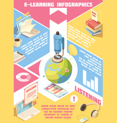 E-learning isometric infographics vector