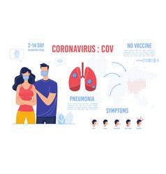 Fundamental protection way from coronavirus info vector