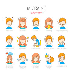 migraine symptoms icons set vector image