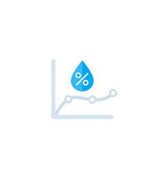 Humidity monitoring icon vector