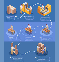 Furniture production isometric poster vector