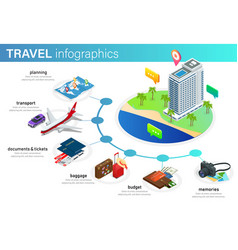 Isometric infographics concept of plan your vector