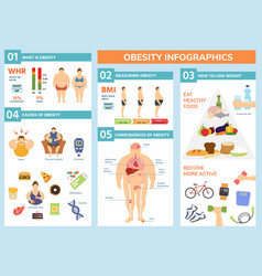 Obesity weight loss and fat people health problems vector