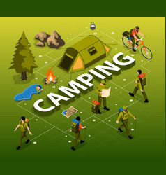 camping isometric flowchart vector image