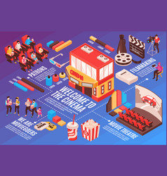 Cinema life isometric flowchart vector