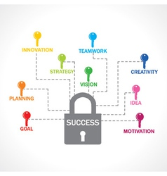 Different keys are required for make success vector image
