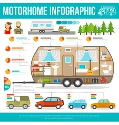Recreational Vehicle Infographic Set vector image