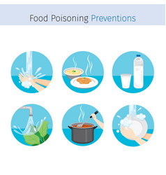 Contagious disease prevention and secure icons vector