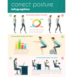 Posture Infographics Template vector image