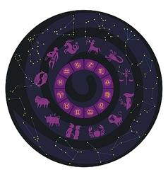 Zodiac Wheel vector image