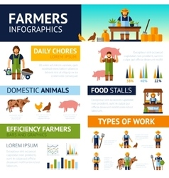 Farmers Infographics Set vector