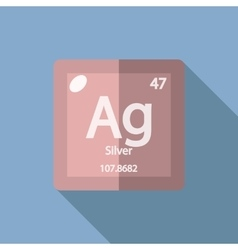 Chemical element Silver Flat vector image