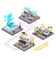 Electric vehicles production isometric elements vector