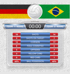 volleyball game statistics vector image