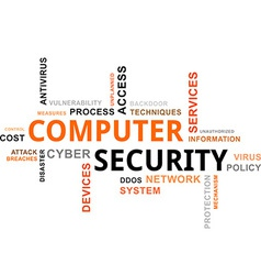 word cloud computer security vector image vector image