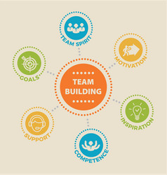 teambuilding concept with icons vector image vector image