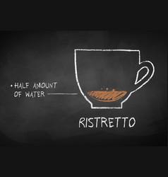 Chalk sketch ristretto coffee recipe vector