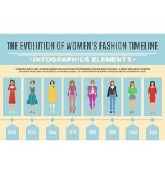 Fashion evolution infographic set vector