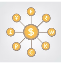 reserve currency vector image