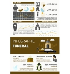 Funeral Infographics Set vector